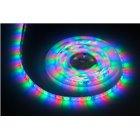 LED pásiky RGB